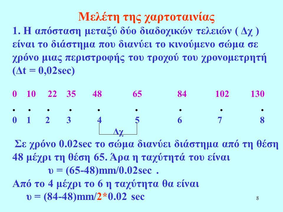 8 Μελέτη της χαρτοταινίας 1. Η απόσταση μεταξύ δύο διαδοχικών τελειών ( Δχ ) είναι το διάστημα που διανύει το κινούμενο σώμα σε χρόνο μιας περιστροφής