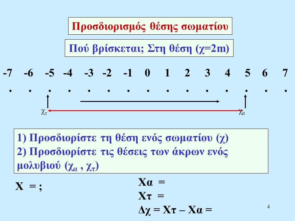 4 Προσδιορισμός θέσης σωματίου -7 -6 -5 -4 -3 -2 -1 0 1 2 3 4 5 6 7............... Χα = Χτ = Δχ = Χτ – Χα = Πού βρίσκεται; Στη θέση (χ=2m) Χ = ; 1) Πρ