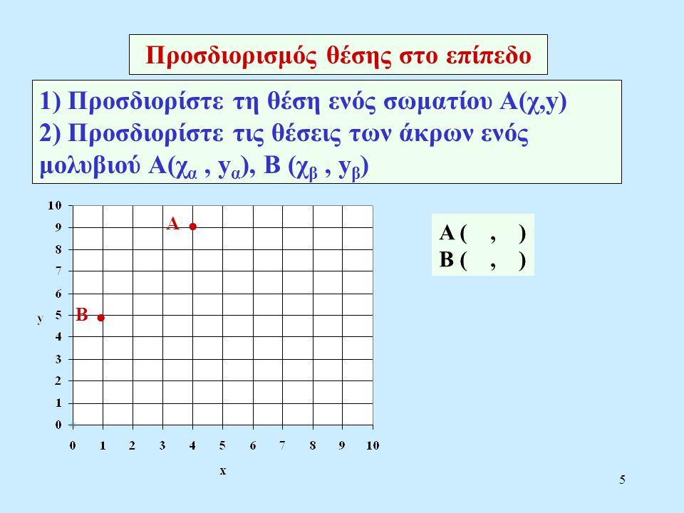 5 1) Προσδιορίστε τη θέση ενός σωματίου Α(χ,y) 2) Προσδιορίστε τις θέσεις των άκρων ενός μολυβιού A(χ α, y α ), Β (χ β, y β ) Προσδιορισμός θέσης στο
