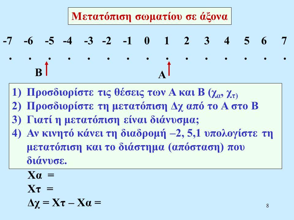 8 Μετατόπιση σωματίου σε άξονα -7 -6 -5 -4 -3 -2 -1 0 1 2 3 4 5 6 7............... Χα = Χτ = Δχ = Χτ – Χα = 1)Προσδιορίστε τις θέσεις των Α και Β (χ α