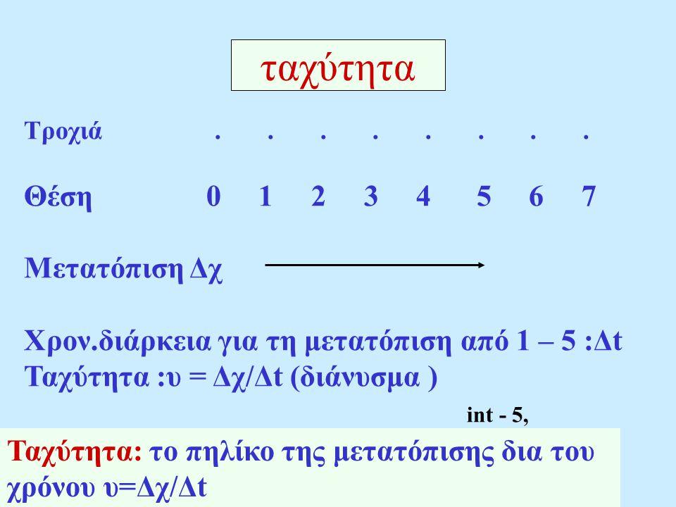 9 ταχύτητα Τροχιά........ Θέση 0 1 2 3 4 5 6 7 Μετατόπιση Δχ Χρον.διάρκεια για τη μετατόπιση από 1 – 5 :Δt Ταχύτητα :υ = Δχ/Δt (διάνυσμα ) int - 5, Τα