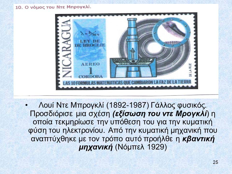 25 Λουί Ντε Μπρογκλί (1892-1987) Γάλλος φυσικός. Προσδιόρισε μια σχέση (εξίσωση του ντε Μρογκλί) η οποία τεκμηρίωσε την υπόθεση του για την κυματική φ