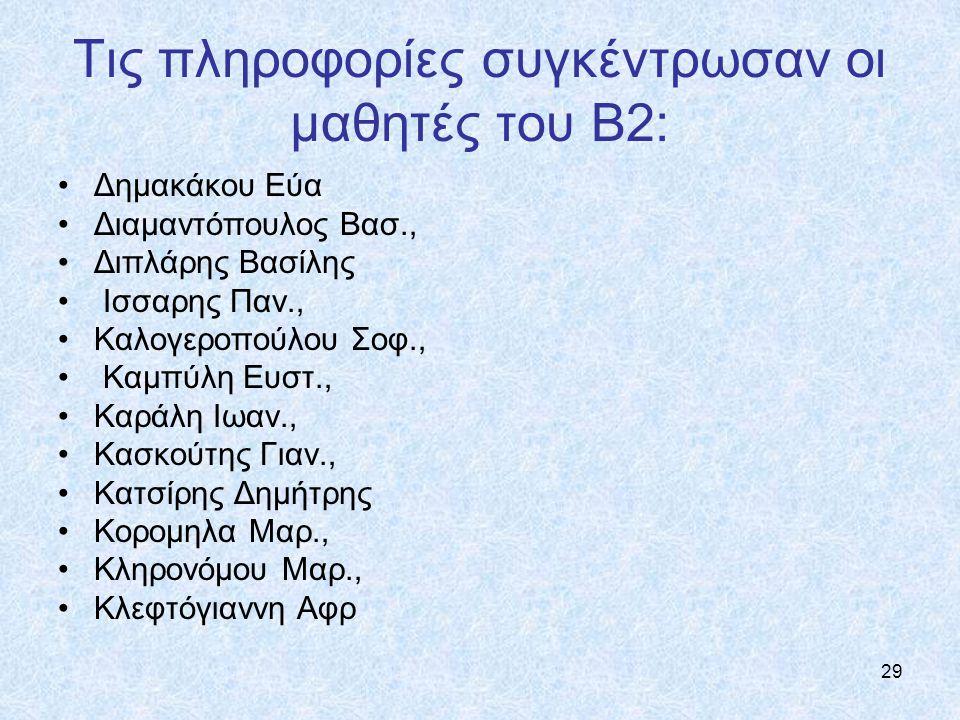 29 Τις πληροφορίες συγκέντρωσαν οι μαθητές του Β2: Δημακάκου Εύα Διαμαντόπουλος Βασ., Διπλάρης Βασίλης Ισσαρης Παν., Καλογεροπούλου Σοφ., Καμπύλη Ευστ