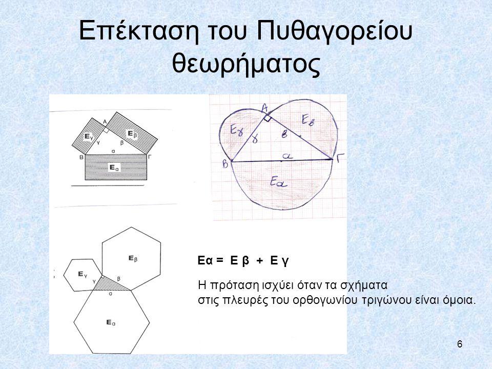 6 Επέκταση του Πυθαγορείου θεωρήματος Εα = Ε β + Ε γ Η πρόταση ισχύει όταν τα σχήματα στις πλευρές του ορθογωνίου τριγώνου είναι όμοια.