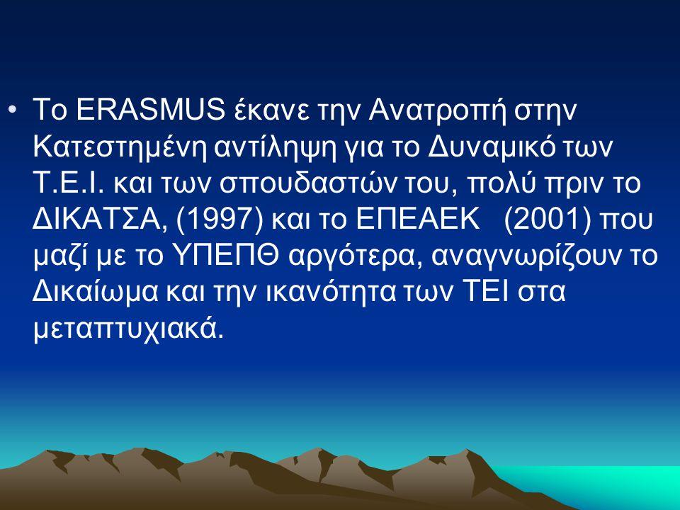 To ERASMUS έκανε την Ανατροπή στην Κατεστημένη αντίληψη για το Δυναμικό των Τ.Ε.Ι.