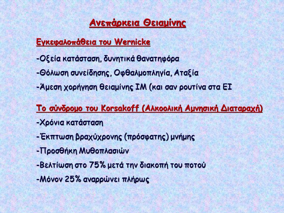 Ανεπάρκεια Θειαμίνης -Οξεία κατάσταση, δυνητικά θανατηφόρα -Θόλωση συνείδησης, Οφθαλμοπληγία, Αταξία -Άμεση χορήγηση θειαμίνης IM (και σαν ρουτίνα στα