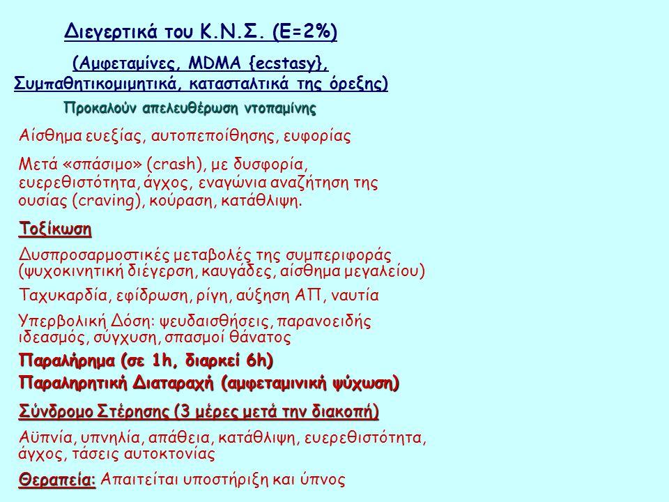 Διεγερτικά του Κ.Ν.Σ. (Ε=2%) (Αμφεταμίνες, MDMA {ecstasy}, Συμπαθητικομιμητικά, κατασταλτικά της όρεξης) Αίσθημα ευεξίας, αυτοπεποίθησης, ευφορίας Μετ