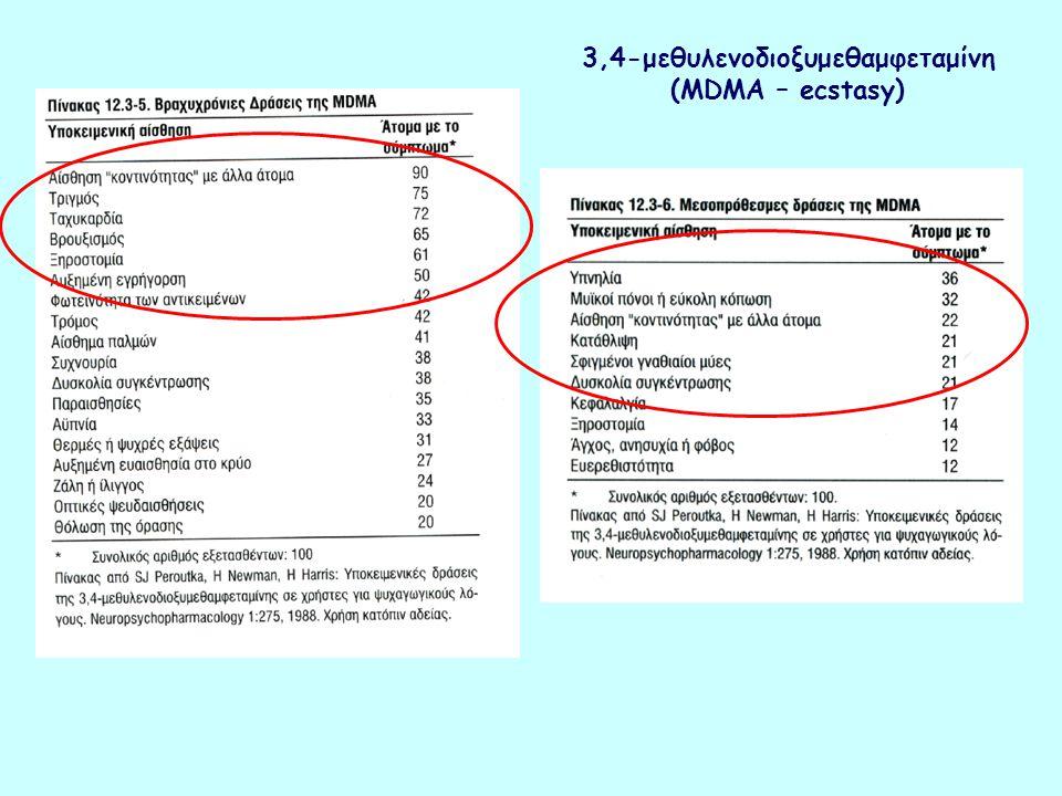 3,4-μεθυλενοδιοξυμεθαμφεταμίνη (MDMA – ecstasy)