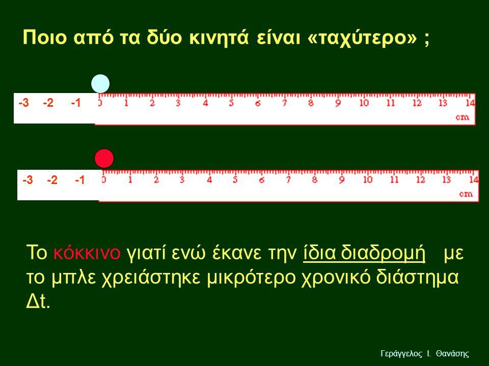 Γεράγγελος Ι. Θανάσης -3 -2 -1 Ποιο από τα δύο κινητά είναι «ταχύτερο» ; Το κόκκινο γιατί ενώ έκανε την ίδια διαδρομή με το μπλε χρειάστηκε μικρότερο