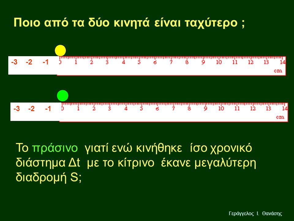 Γεράγγελος Ι. Θανάσης -3 -2 -1 Ποιο από τα δύο κινητά είναι ταχύτερο ; Το πράσινο γιατί ενώ κινήθηκε ίσο χρονικό διάστημα Δt με το κίτρινο έκανε μεγαλ