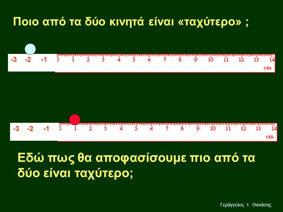 Γεράγγελος Ι. Θανάσης -3 -2 -1 Ποιο από τα δύο κινητά είναι «ταχύτερο» ; Εδώ πως θα αποφασίσουμε πιο από τα δύο είναι ταχύτερο;