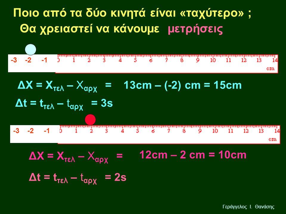 Γεράγγελος Ι. Θανάσης -3 -2 -1 Ποιο από τα δύο κινητά είναι «ταχύτερο» ; Θα χρειαστεί να κάνουμε μετρήσεις 13cm – (-2) cm = 15cm Δt = t τελ – t αρχ =
