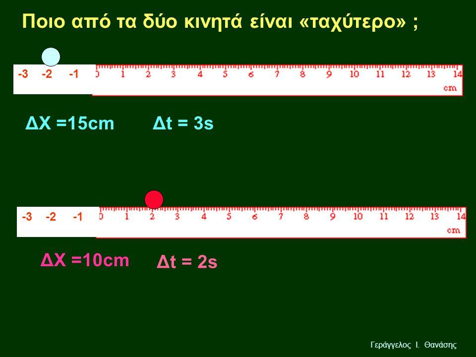 Γεράγγελος Ι. Θανάσης -3 -2 -1 Ποιο από τα δύο κινητά είναι «ταχύτερο» ; Δt = 3s Δt = 2s ΔΧ =15cm ΔΧ =10cm