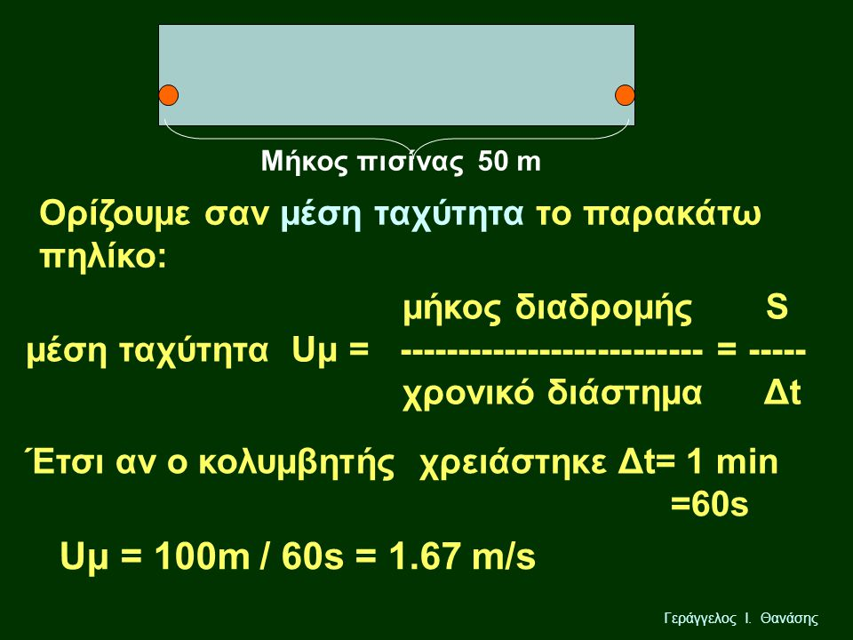 Γεράγγελος Ι. Θανάσης Ορίζουμε σαν μέση ταχύτητα το παρακάτω πηλίκο: Μήκος πισίνας 50 m μήκος διαδρομής S μέση ταχύτητα Uμ = -------------------------