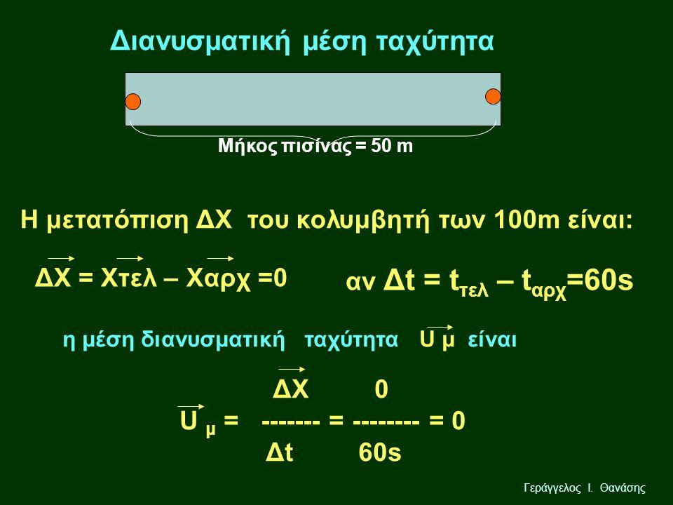 Γεράγγελος Ι. Θανάσης Διανυσματική μέση ταχύτητα Μήκος πισίνας = 50 m αν Δt = t τελ – t αρχ =60s ΔΧ = Χτελ – Χαρχ =0 H μετατόπιση ΔΧ του κολυμβητή των