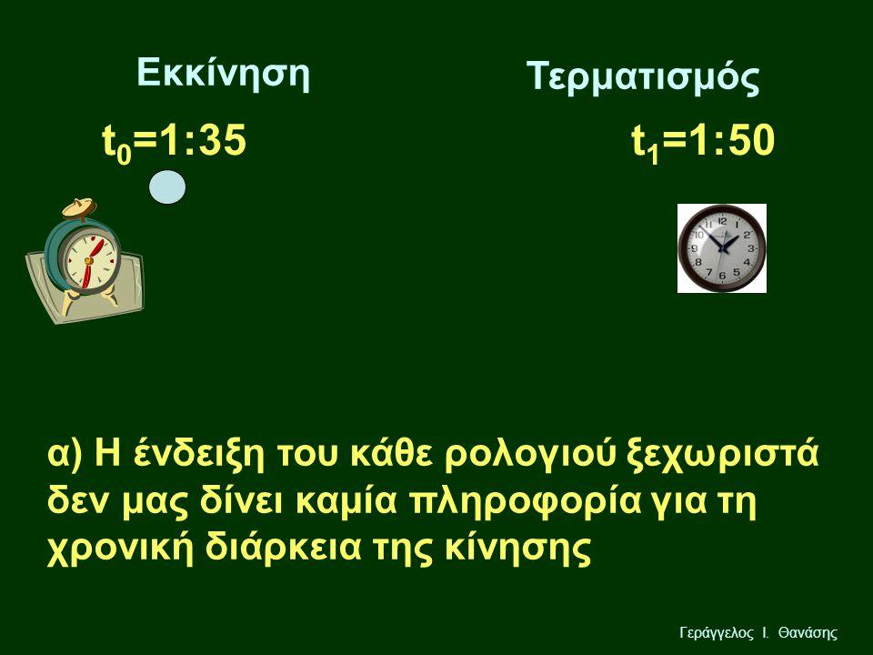 Γεράγγελος Ι. Θανάσης Εκκίνηση Τερματισμός α) Η ένδειξη του κάθε ρολογιού ξεχωριστά δεν μας δίνει καμία πληροφορία για τη χρονική διάρκεια της κίνησης