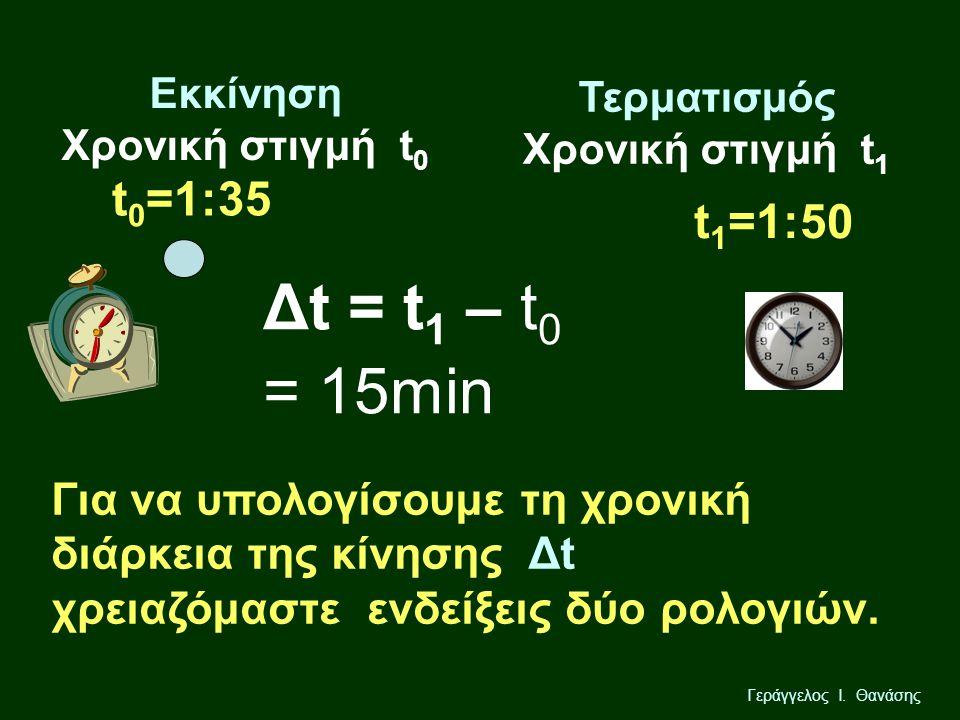 Γεράγγελος Ι. Θανάσης Εκκίνηση Χρονική στιγμή t 0 Τερματισμός Χρονική στιγμή t 1 t 0 =1:35 t 1 =1:50 Για να υπολογίσουμε τη χρονική διάρκεια της κίνησ
