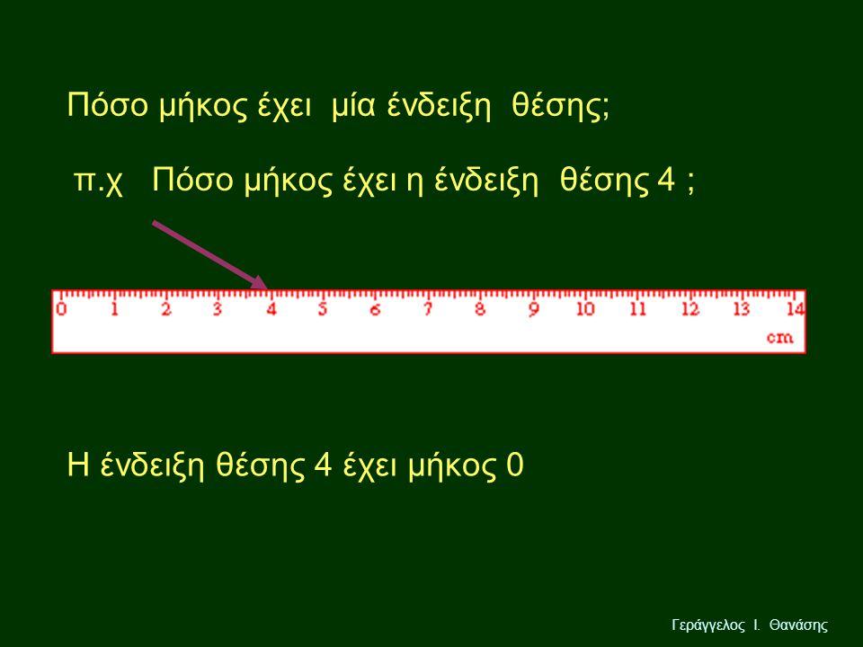 Γεράγγελος Ι. Θανάσης Πόσο μήκος έχει μία ένδειξη θέσης; π.χ Πόσο μήκος έχει η ένδειξη θέσης 4 ; Η ένδειξη θέσης 4 έχει μήκος 0