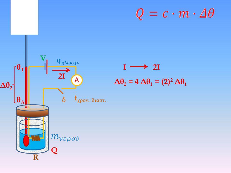 V Ι 2Ι Α δ Q θΑθΑ q ηλεκτρ. R t χρον. διαστ. θΤθΤ Δθ 2 Δθ 2 = 4 Δθ 1 = (2) 2 Δθ 1 2Ι