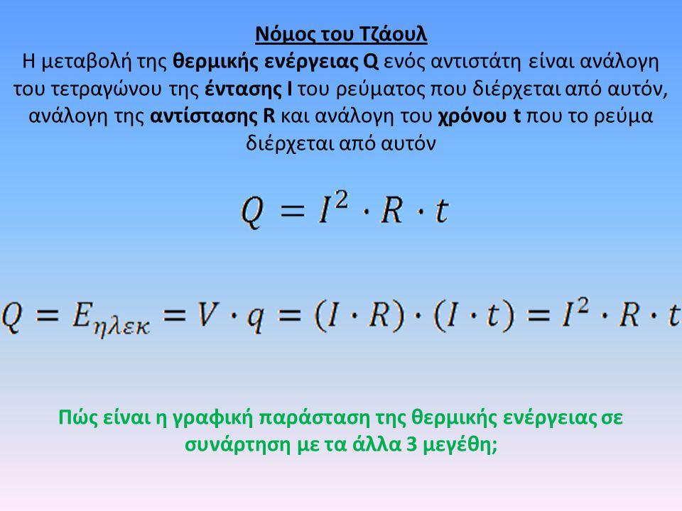 Νόμος του Τζάουλ Η μεταβολή της θερμικής ενέργειας Q ενός αντιστάτη είναι ανάλογη του τετραγώνου της έντασης Ι του ρεύματος που διέρχεται από αυτόν, ανάλογη της αντίστασης R και ανάλογη του χρόνου t που το ρεύμα διέρχεται από αυτόν Πώς είναι η γραφική παράσταση της θερμικής ενέργειας σε συνάρτηση με τα άλλα 3 μεγέθη;