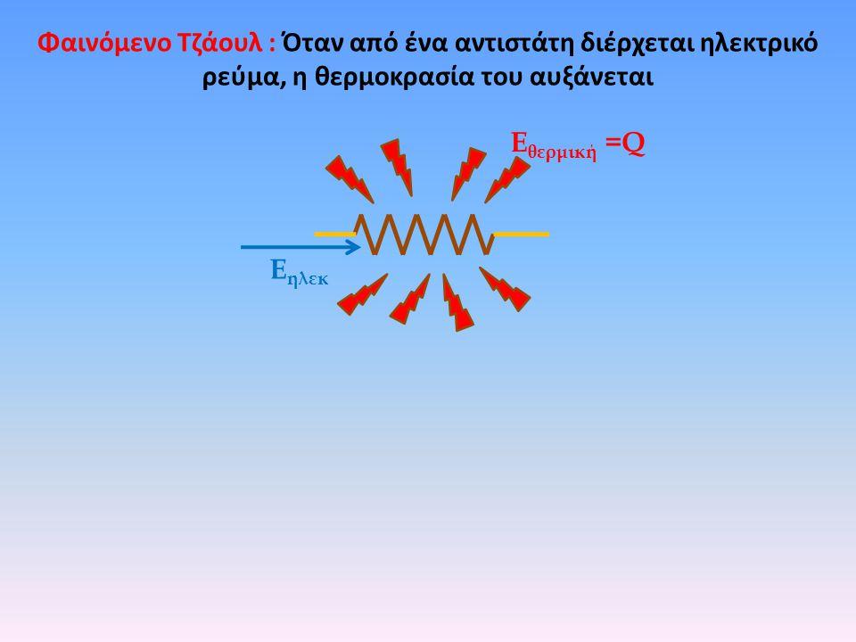 Φαινόμενο Τζάουλ : Όταν από ένα αντιστάτη διέρχεται ηλεκτρικό ρεύμα, η θερμοκρασία του αυξάνεται Η ηλεκτρική ενέργεια που φτάνει στον αντιστάτη μετατρέπεται σε θερμότητα, η οποία μεταφέρεται στη συνέχεια στο περιβάλλον Ε ηλεκ Ε θερμική =Q Πώς μπορούμε να υπολογίσουμε την ποσότητα της ενέργειας που ελευθερώθηκε ως θερμότητα;