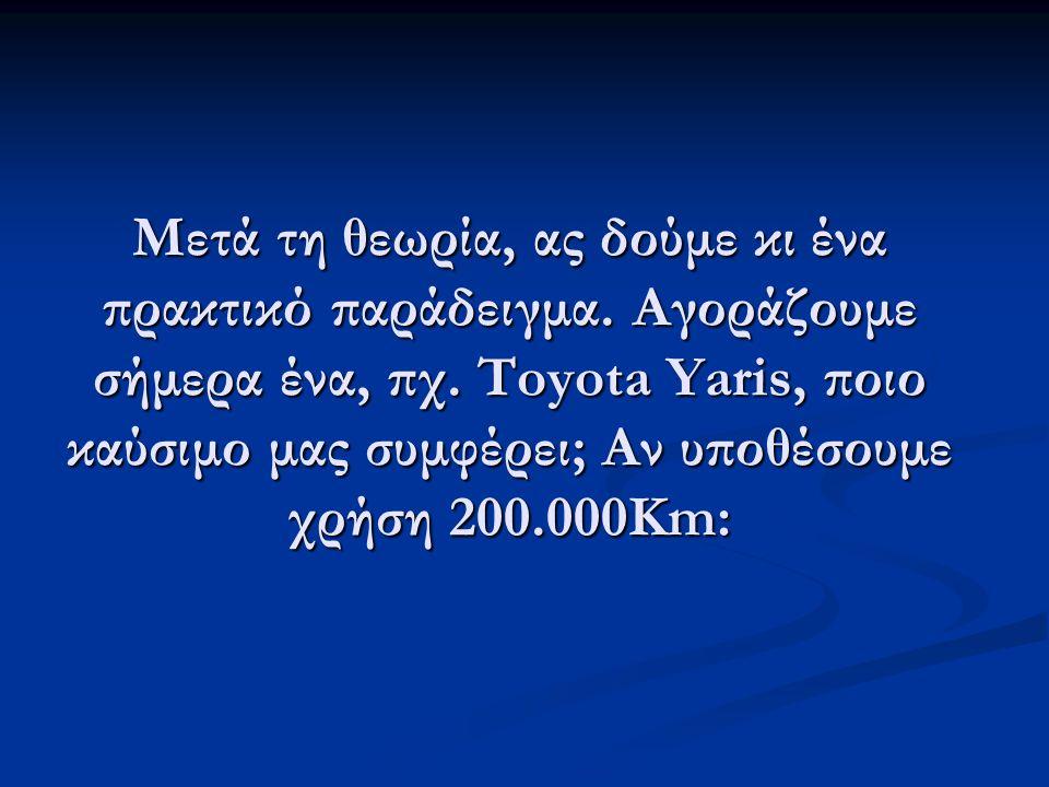 Μετά τη θεωρία, ας δούμε κι ένα πρακτικό παράδειγμα. Αγοράζουμε σήμερα ένα, πχ. Toyota Yaris, ποιο καύσιμο μας συμφέρει; Αν υποθέσουμε χρήση 200.000Km