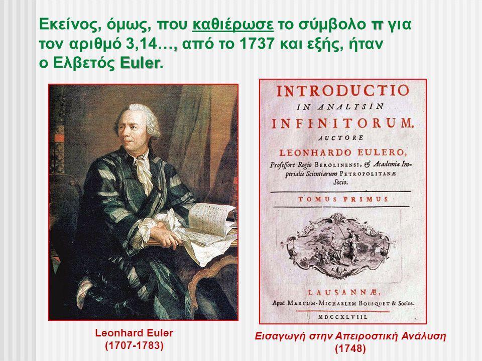 π Εκείνος, όμως, που καθιέρωσε το σύμβολο π για, τον αριθμό 3,14…, από το 1737 και εξής, ήταν Euler ο Ελβετός Euler. Leonhard Euler (1707-1783) Εισαγω