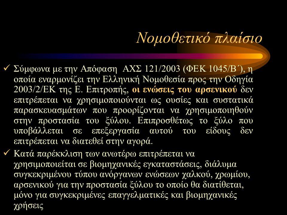 Νομοθετικό πλαίσιο Σύμφωνα με την Απόφαση ΑΧΣ 121/2003 (ΦΕΚ 1045/Β΄), η οποία εναρμονίζει την Ελληνική Νομοθεσία προς την Οδηγία 2003/2/ΕΚ της Ε. Επιτ
