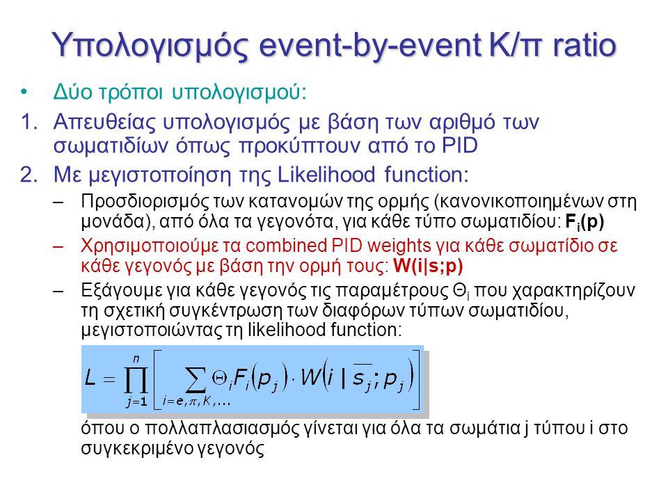 Υπολογισμός event-by-event K/π ratio Δύο τρόποι υπολογισμού: 1.Απευθείας υπολογισμός με βάση των αριθμό των σωματιδίων όπως προκύπτουν από το PID 2.Με μεγιστοποίηση της Likelihood function: –Προσδιορισμός των κατανομών της ορμής (κανονικοποιημένων στη μονάδα), από όλα τα γεγονότα, για κάθε τύπο σωματιδίου: F i (p) –Χρησιμοποιούμε τα combined PID weights για κάθε σωματίδιο σε κάθε γεγονός με βάση την ορμή τους: W(i|s;p) –Εξάγουμε για κάθε γεγονός τις παραμέτρους Θ i που χαρακτηρίζουν τη σχετική συγκέντρωση των διαφόρων τύπων σωματιδίου, μεγιστοποιώντας τη likelihood function: όπου ο πολλαπλασιασμός γίνεται για όλα τα σωμάτια j τύπου i στο συγκεκριμένο γεγονός