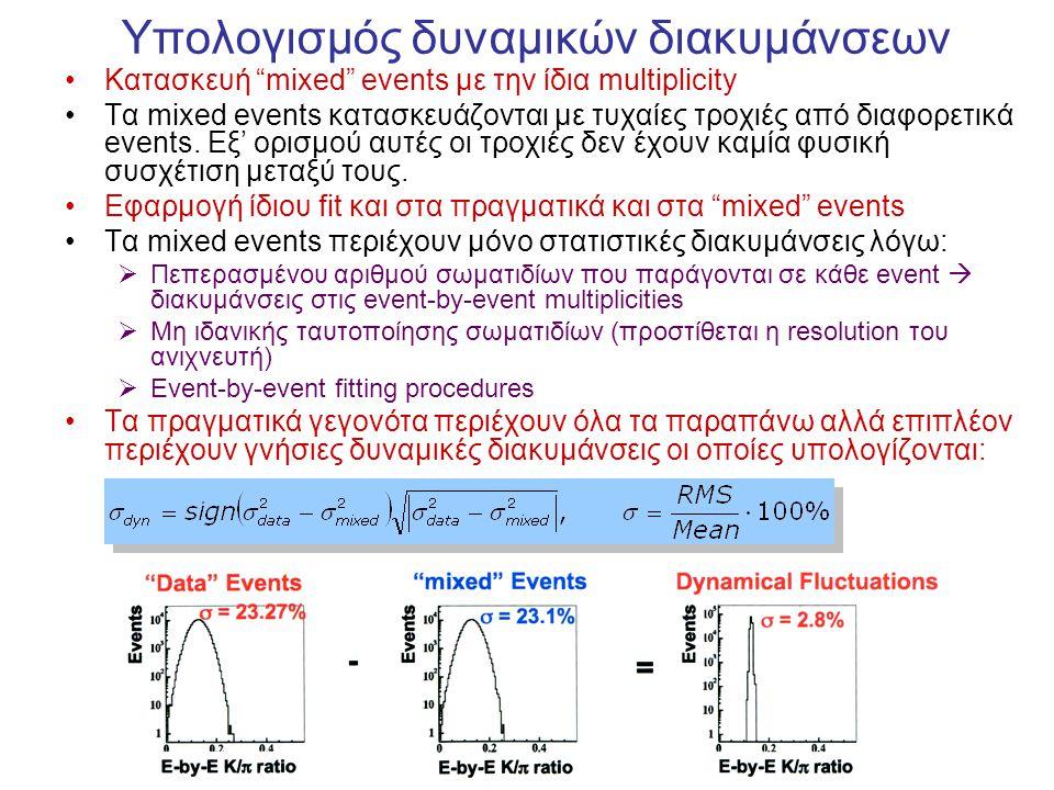 Υπολογισμός δυναμικών διακυμάνσεων Κατασκευή mixed events με την ίδια multiplicity Τα mixed events κατασκευάζονται με τυχαίες τροχιές από διαφορετικά events.
