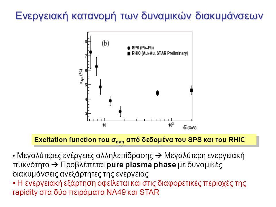 Ενεργειακή κατανομή των δυναμικών διακυμάνσεων Μεγαλύτερες ενέργειες αλληλεπίδρασης  Μεγαλύτερη ενεργειακή πυκνότητα  Προβλέπεται pure plasma phase με δυναμικές διακυμάνσεις ανεξάρτητες της ενέργειας Η ενεργειακή εξάρτηση οφείλεται και στις διαφορετικές περιοχές της rapidity στα δύο πειράματα NA49 και STAR Excitation function του σ dyn από δεδομένα του SPS και του RHIC