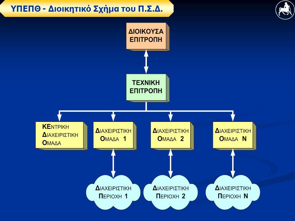 Δομή του Π.Σ.Δ.