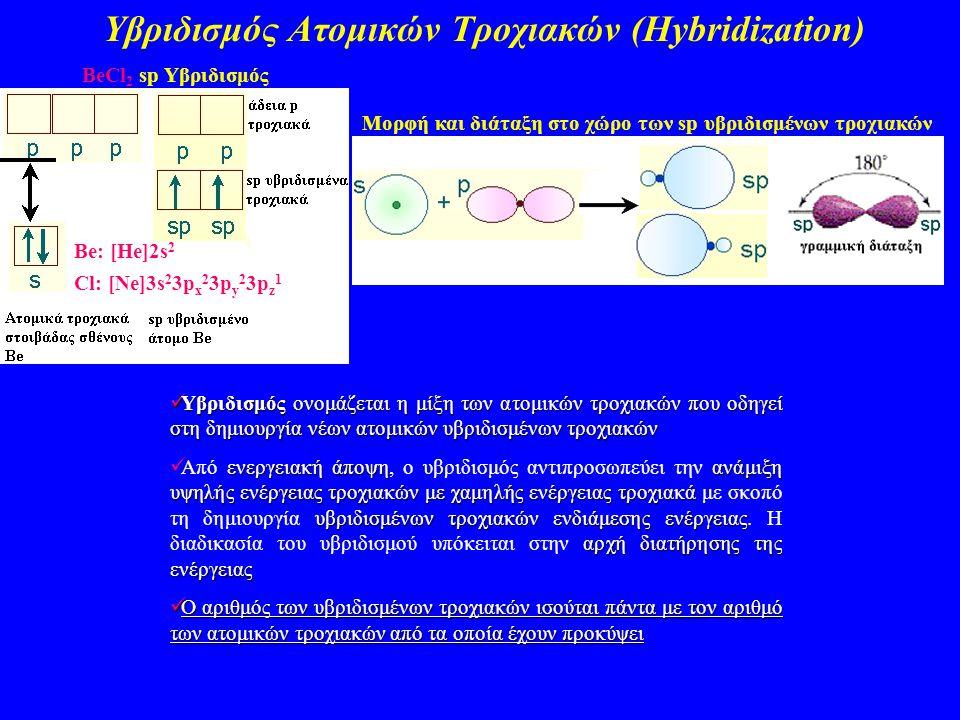 Υβριδισμός Ατομικών Τροχιακών (Hybridization) Be: [He]2s 2 BeCl 2 sp Υβριδισμός Υβριδισμός ονομάζεται η μίξη των ατομικών τροχιακών που οδηγεί στη δημιουργία νέων ατομικών υβριδισμένων τροχιακών Υβριδισμός ονομάζεται η μίξη των ατομικών τροχιακών που οδηγεί στη δημιουργία νέων ατομικών υβριδισμένων τροχιακών ενεργειακή άποψηανάμιξη υψηλής ενέργειας τροχιακών με χαμηλής ενέργειας τροχιακά υβριδισμένων τροχιακών ενδιάμεσης ενέργειας αρχή διατήρησης της ενέργειας Από ενεργειακή άποψη, ο υβριδισμός αντιπροσωπεύει την ανάμιξη υψηλής ενέργειας τροχιακών με χαμηλής ενέργειας τροχιακά με σκοπό τη δημιουργία υβριδισμένων τροχιακών ενδιάμεσης ενέργειας.