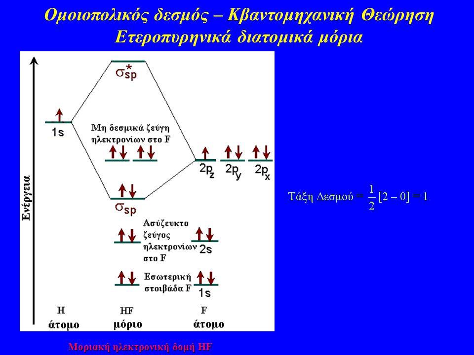Ομοιοπολικός δεσμός – Κβαντομηχανική Θεώρηση Ετεροπυρηνικά διατομικά μόρια Μοριακή ηλεκτρονική δομή HF