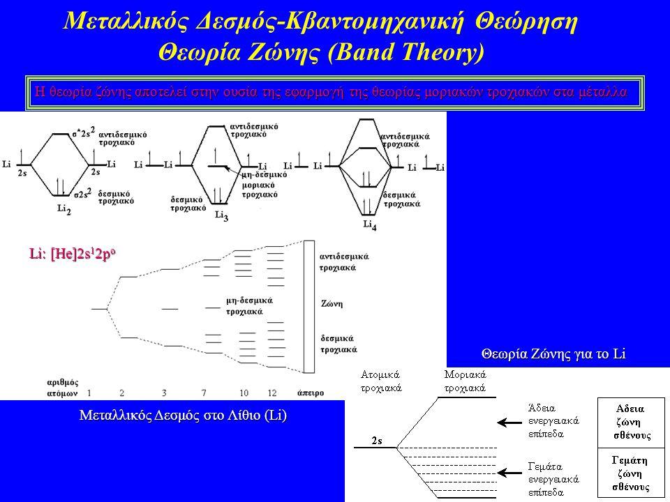 Μεταλλικός Δεσμός-Κβαντομηχανική Θεώρηση Θεωρία Ζώνης (Band Theory) Η θεωρία ζώνης αποτελεί στην ουσία της εφαρμογή της θεωρίας μοριακών τροχιακών στα μέταλλα Μεταλλικός Δεσμός στο Λίθιο (Li) Li: [He]2s 1 2p o Θεωρία Ζώνης για το Li