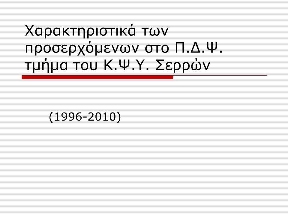 Χαρακτηριστικά των προσερχόμενων στο Π.Δ.Ψ. τμήμα του Κ.Ψ.Υ. Σερρών (1996-2010)