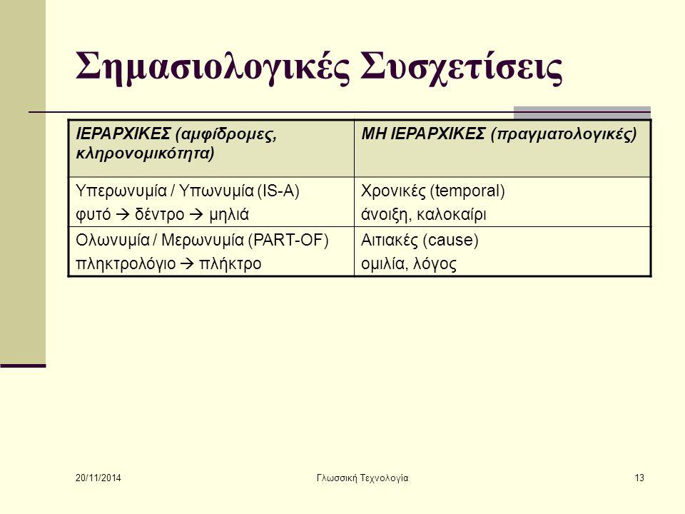 20/11/2014 Γλωσσική Τεχνολογία13 Σημασιολογικές Συσχετίσεις ΙΕΡΑΡΧΙΚΕΣ (αμφίδρομες, κληρονομικότητα) ΜΗ ΙΕΡΑΡΧΙΚΕΣ (πραγματολογικές) Υπερωνυμία / Υπωνυμία (IS-A) φυτό  δέντρο  μηλιά Χρονικές (temporal) άνοιξη, καλοκαίρι Ολωνυμία / Μερωνυμία (PART-OF) πληκτρολόγιο  πλήκτρο Αιτιακές (cause) ομιλία, λόγος