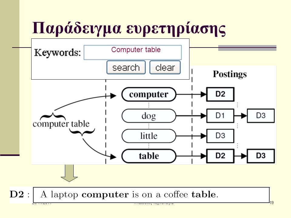20/11/2014 Γλωσσική Τεχνολογία19 Παράδειγμα ευρετηρίασης Computer table