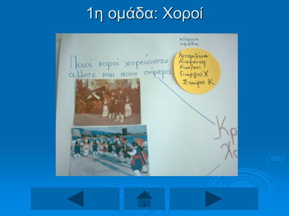 Αξιολόγηση  Συμμετοχή παιδιών: γνώσεις, δεξιότητες, στάσεις & συμπεριφορές.