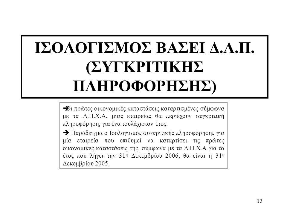 13 ΙΣΟΛΟΓΙΣΜΟΣ ΒΑΣΕΙ Δ.Λ.Π. (ΣΥΓΚΡΙΤΙΚΗΣ ΠΛΗΡΟΦΟΡΗΣΗΣ)  Οι πρώτες οικονομικές καταστάσεις καταρτισμένες σύμφωνα με τα Δ.Π.Χ.Α. μιας εταιρείας θα περι