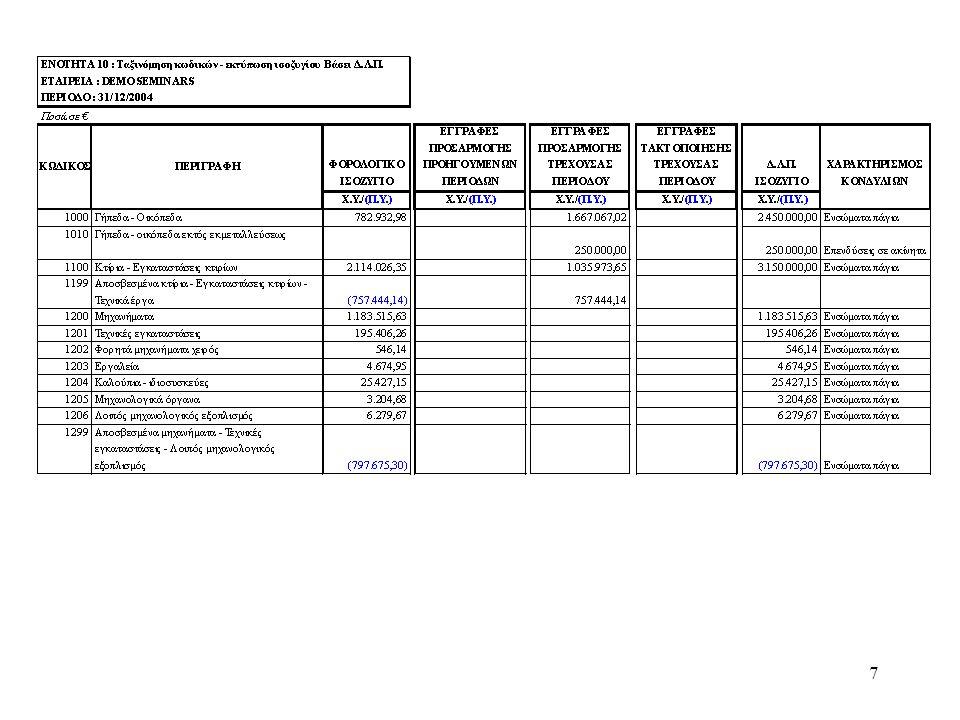8 ΣΥΝΤΑΞΗ ΙΣΟΛΟΓΙΣΜΟΥ  Με την ολοκλήρωση των εγγραφών προσαρμογής στο Φορολογικό Ισοζύγιο εξάγουμε το Ισοζύγιο βάσει Δ.Λ.Π.