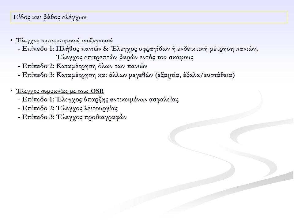Είδος και βάθος ελέγχων Έλεγχος πιστοποιητικού ισοζυγισμού - Επίπεδο 1: Πλήθος πανιών & Έλεγχος σφραγίδων ή ενδεικτική μέτρηση πανιών, Έλεγχος επιτρεπτών βαρών εντός του σκάφους - Επίπεδο 2: Καταμέτρηση όλων των πανιών - Επίπεδο 3: Καταμέτρηση και άλλων μεγεθών (εξαρτία, έξαλα/ευστάθεια) Έλεγχος συμφωνίας με τους OSR - Επίπεδο 1: Έλεγχος ύπαρξης αντικειμένων ασφαλείας - Επίπεδο 2: Έλεγχος λειτουργίας - Επίπεδο 3: Έλεγχος προδιαγραφών