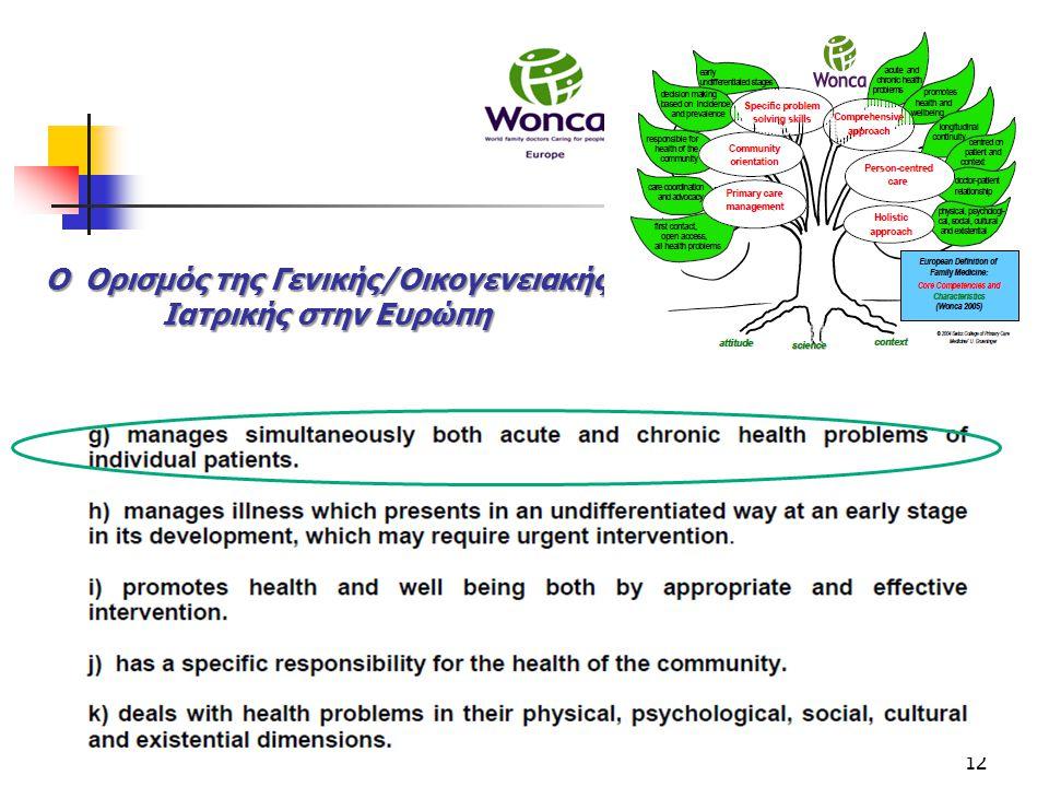 Ο Ορισμός της Γενικής/Οικογενειακής Ιατρικής στην Ευρώπη 12