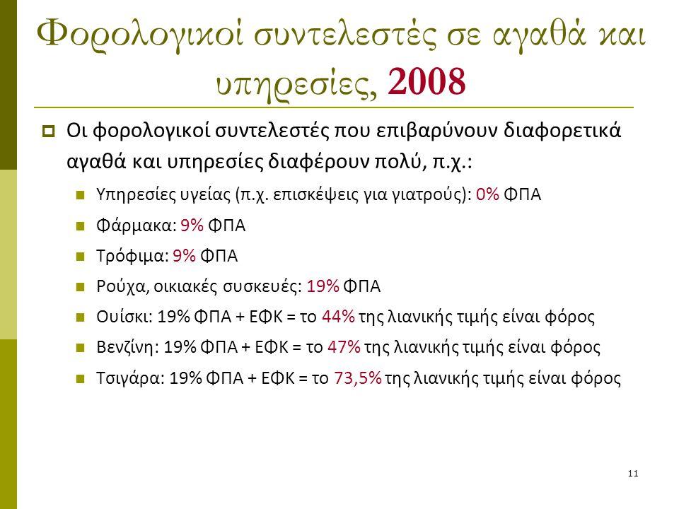 11 Φορολογικοί συντελεστές σε αγαθά και υπηρεσίες, 2008  Οι φορολογικοί συντελεστές που επιβαρύνουν διαφορετικά αγαθά και υπηρεσίες διαφέρουν πολύ, π