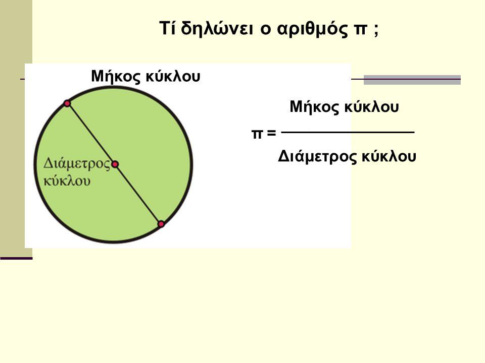 Μήκος κύκλου π =π = Διάμετρος κύκλου Τί δηλώνει ο αριθμός π ;