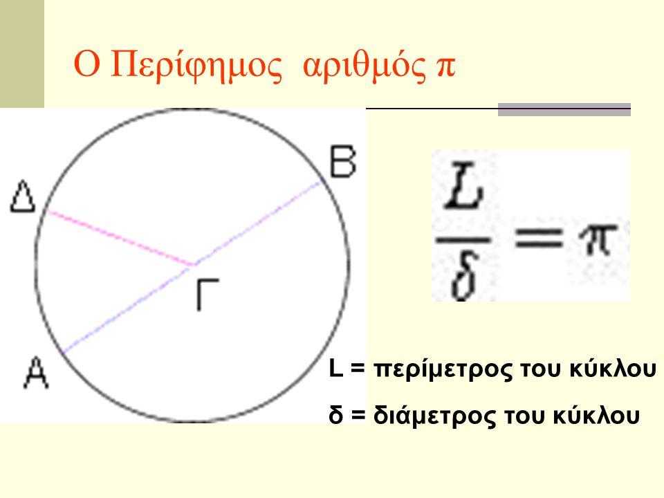 Ο Περίφημος αριθμός π L = περίμετρος του κύκλου δ = διάμετρος του κύκλου