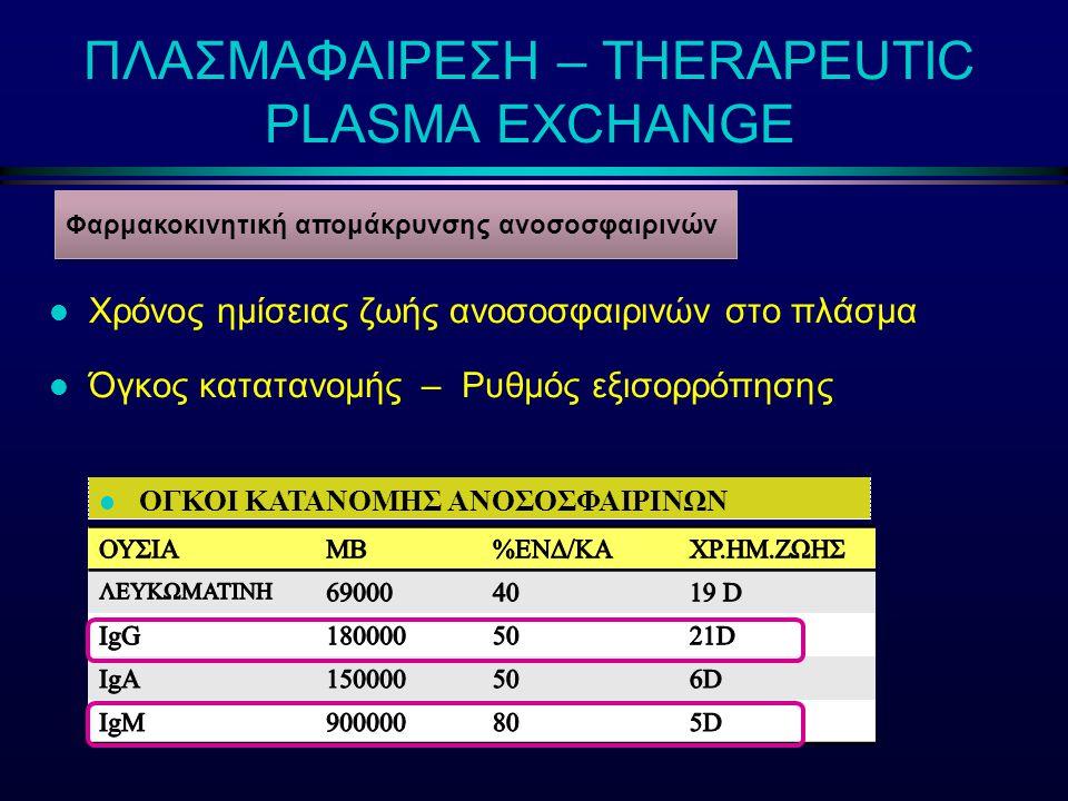 ΠΛΑΣΜΑΦΑΙΡΕΣΗ – THERAPEUTIC PLASMA EXCHANGE l Χρόνος ημίσειας ζωής ανοσοσφαιρινών στο πλάσμα l Όγκος κατατανομής – Ρυθμός εξισορρόπησης Φαρμακοκινητικ