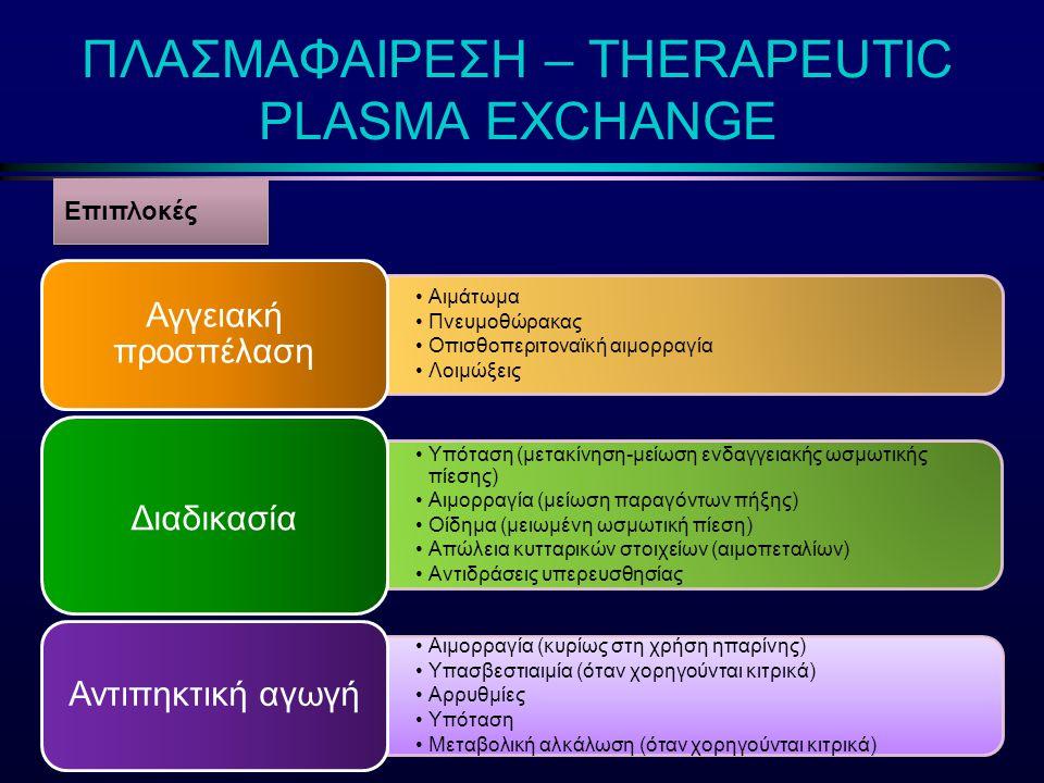 ΠΛΑΣΜΑΦΑΙΡΕΣΗ – THERAPEUTIC PLASMA EXCHANGE Επιπλοκές Αιμάτωμα Πνευμοθώρακας Οπισθοπεριτοναϊκή αιμορραγία Λοιμώξεις Αγγειακή προσπέλαση Υπόταση (μετακ