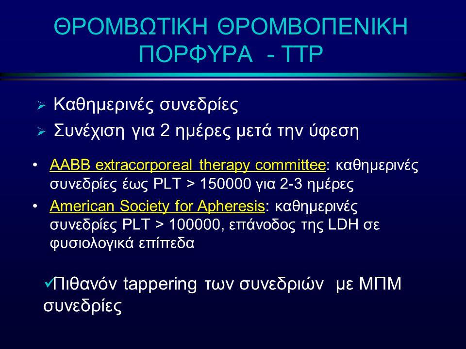 Καθημερινές συνεδρίες  Συνέχιση για 2 ημέρες μετά την ύφεση ΘΡΟΜΒΩΤΙΚΗ ΘΡΟΜΒΟΠΕΝΙΚΗ ΠΟΡΦΥΡΑ - ΤΤΡ AABB extracorporeal therapy committee: καθημερινέ