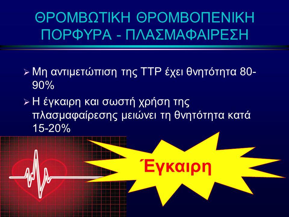  Μη αντιμετώπιση της TTP έχει θνητότητα 80- 90%  Η έγκαιρη και σωστή χρήση της πλασμαφαίρεσης μειώνει τη θνητότητα κατά 15-20% ΘΡΟΜΒΩΤΙΚΗ ΘΡΟΜΒΟΠΕΝΙ